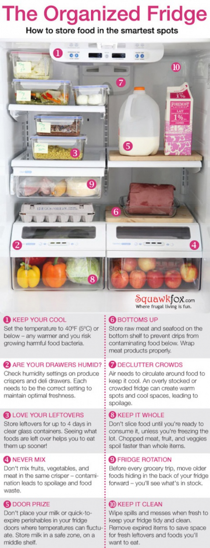 17 hacks to keep your fridge exceptionally clean & organised ...