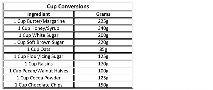 cup conversions chart
